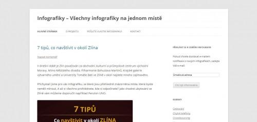 Infografiky.cz