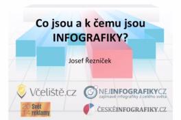 Přednáška o infografikách na veletrhu Svět reklamy