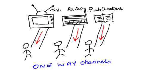 jednostranny kanal